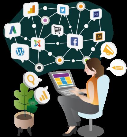 Creazione siti Web, Web Marketing e SEO | Stefania Tomasich